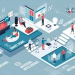 Biggest Technology Trends In 2020